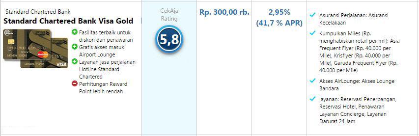 Standard-Chartered-Bank-Visa-Gold- CekAja.com