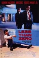 Less_than_zero_1987_poster