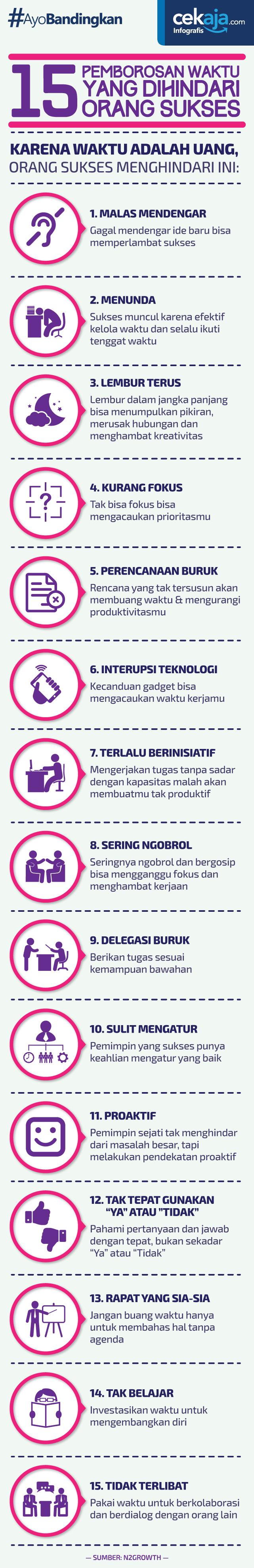 INFOGRAFIS_15-Pemborosan-Waktu-yang-Dihindari-Orang-Sukses-CekAja