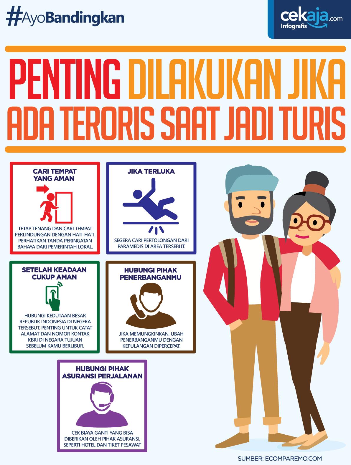 antisipasi serangan teroris - CekAja