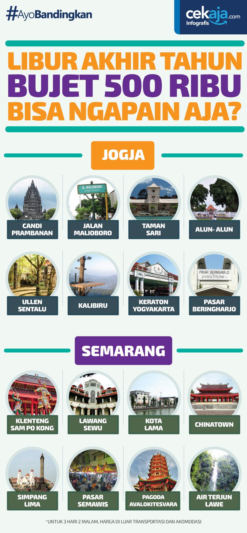infografis liburan akhir tahun - CekAja