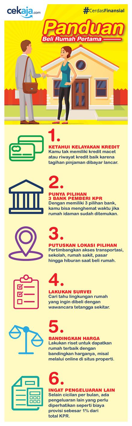 infografis-tips beli rumah - CekAja.com