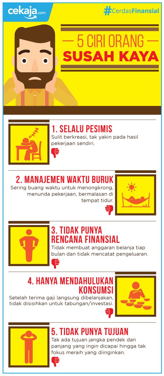 Infografis ciri susah kaya - CekAja.com