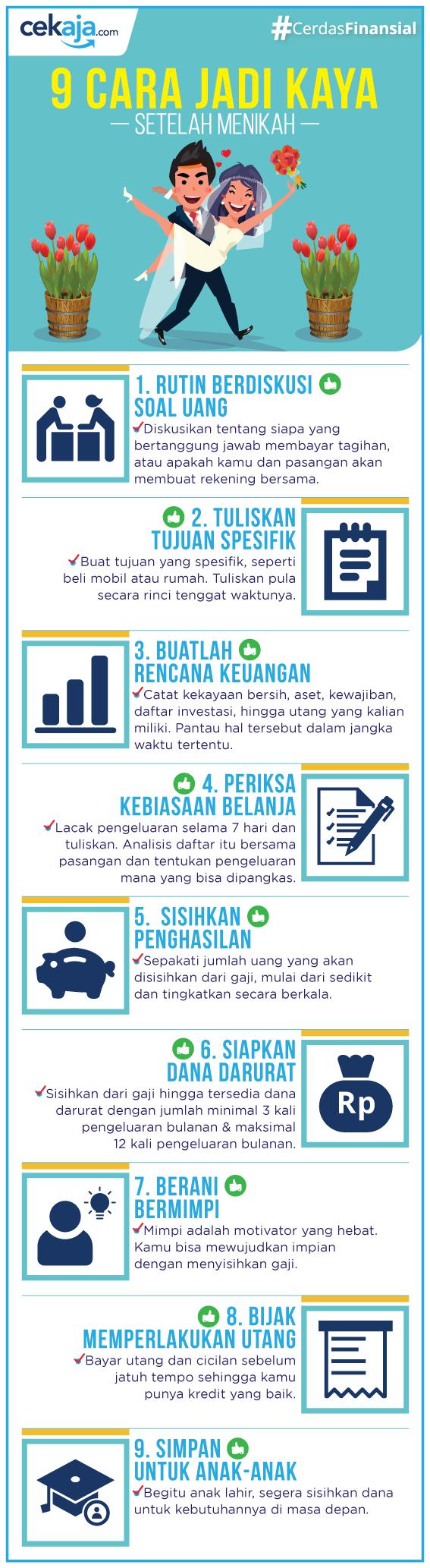 infografis-kaya setelah menikah - CekAja.com