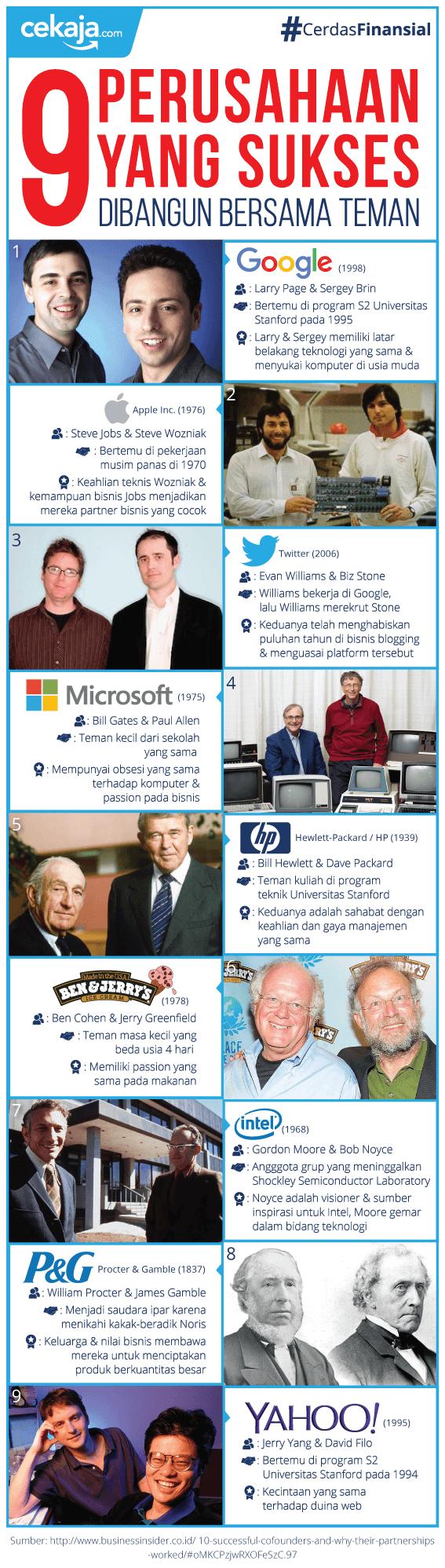 infografis-bisnis sukses bersama teman - CekAja.com