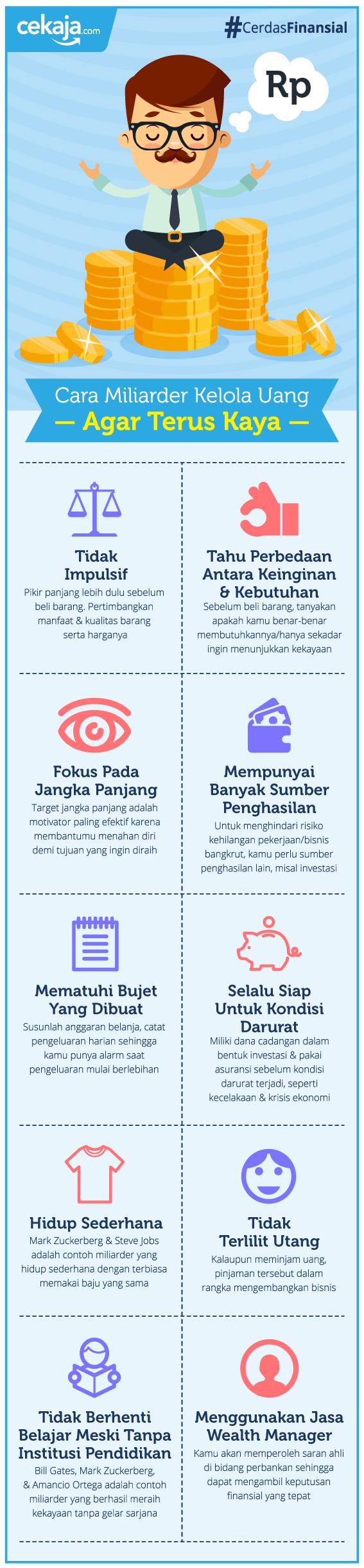 infografis-cara miliarder kelola uang - CekAja.com