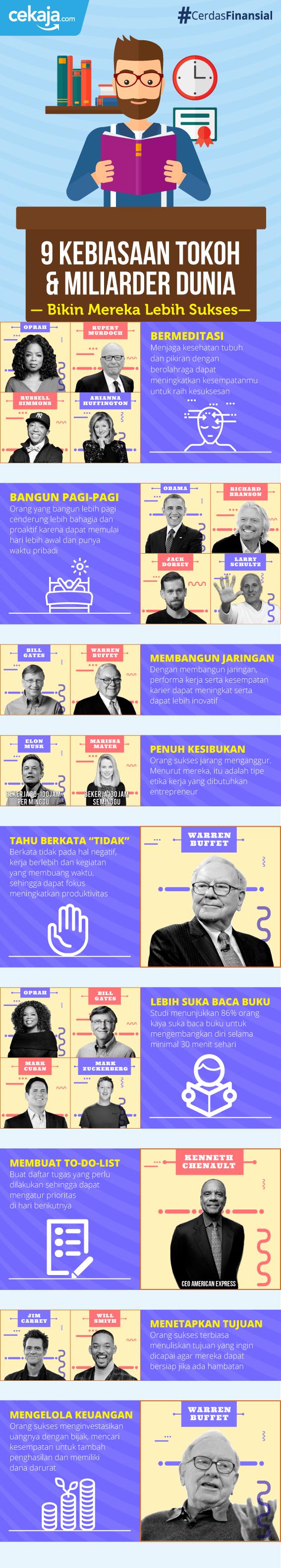 infografis-kebiasaan-miliarder- CekAja.com