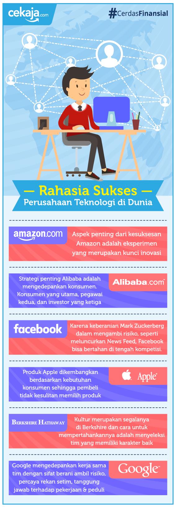 infografis-kunci-sukses-perusahaan-besar-cekaja.com