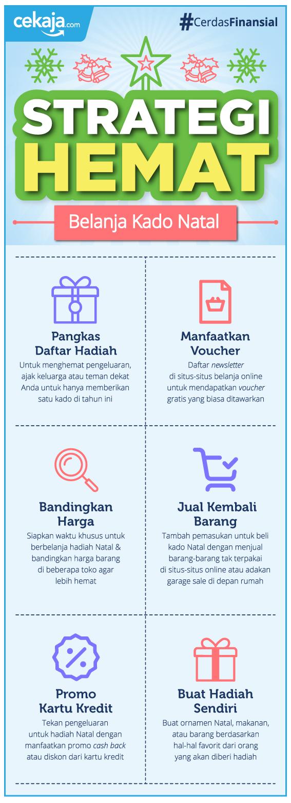 infografis-tips hemat belanja natal - CekAja.com