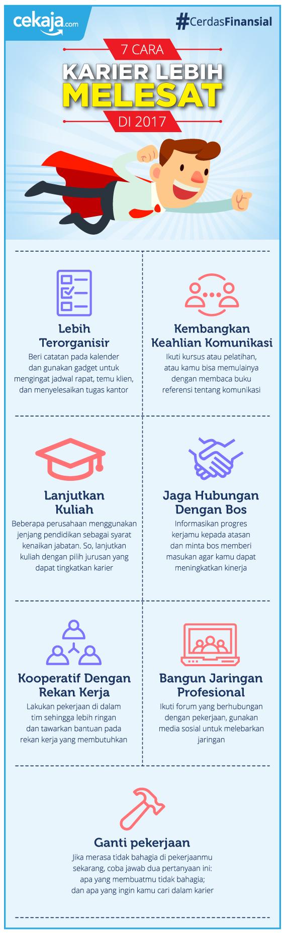 infografis-resolusi karier 2017 - CekAja.com