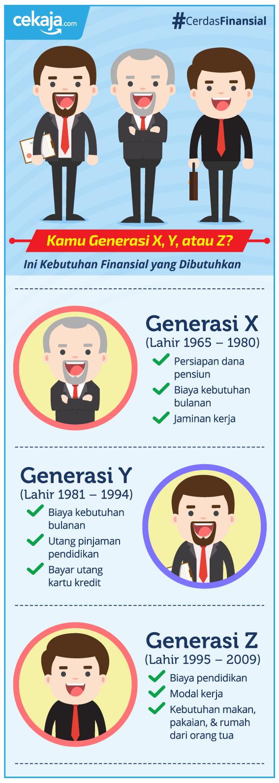 infografis-tips finansial generasi x - CekAja.com