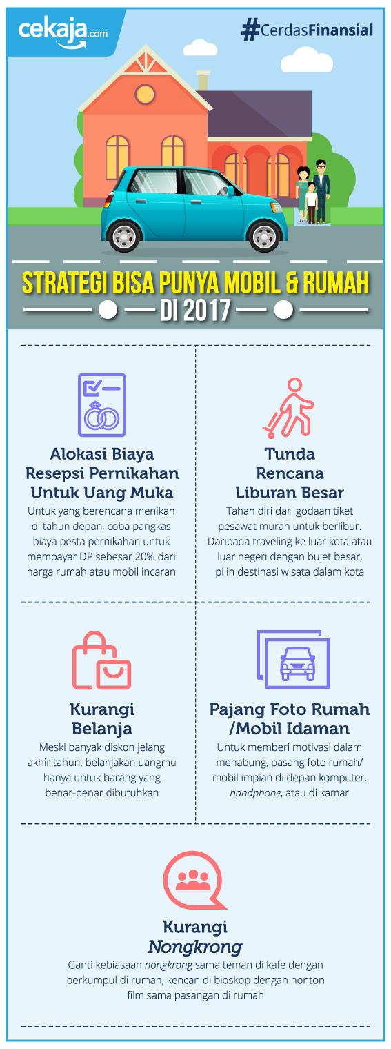 infografis-tips beli rumah dan mobil - CekAja.com