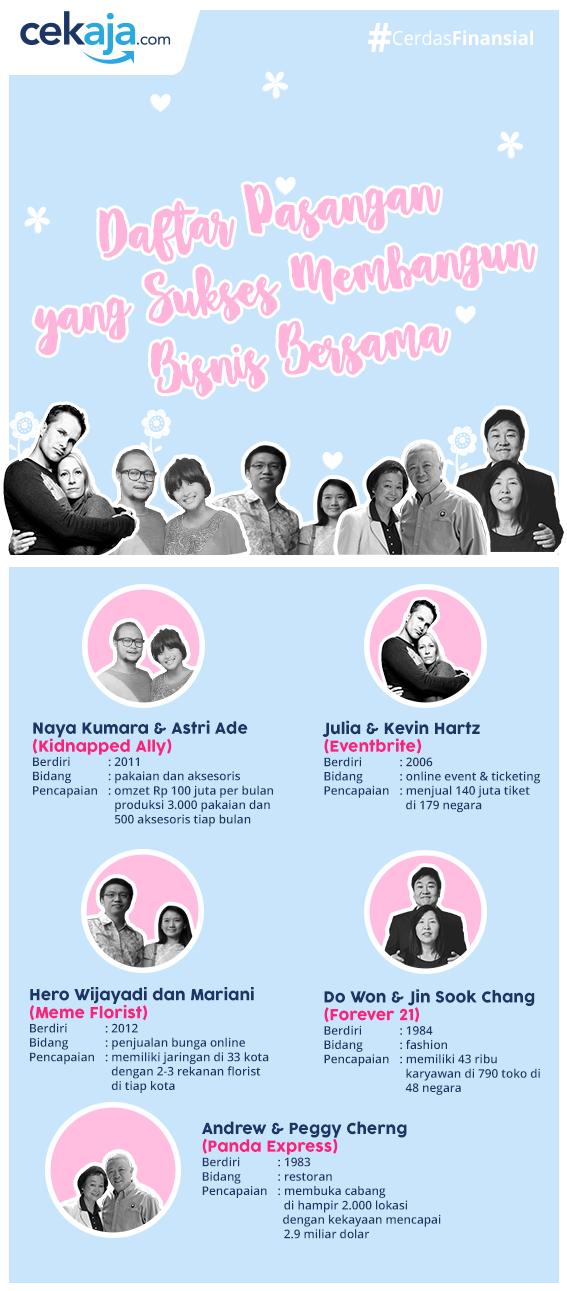 infografis-bisnis sukses bersama pasangan - CekAja.com