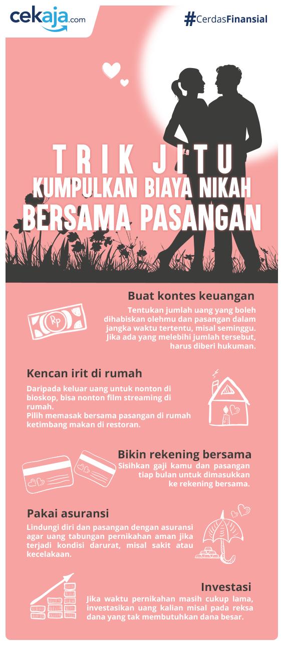 infografis-tips kumpulkan dana pernikahan-CekAja.com