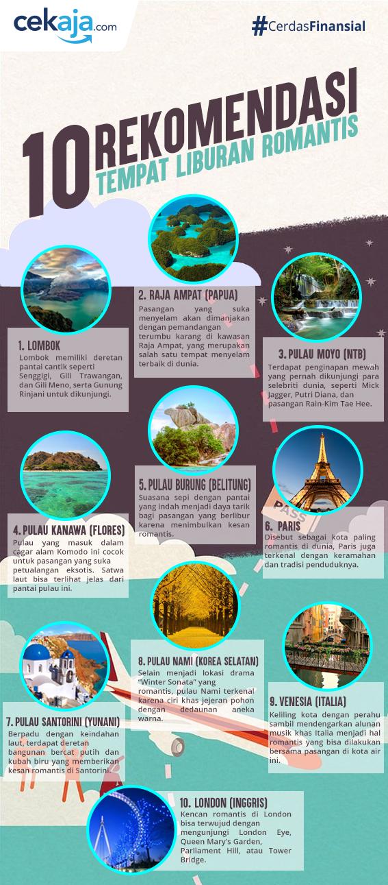 infografis-rekomendasi liburan pasangan-CekAja.com