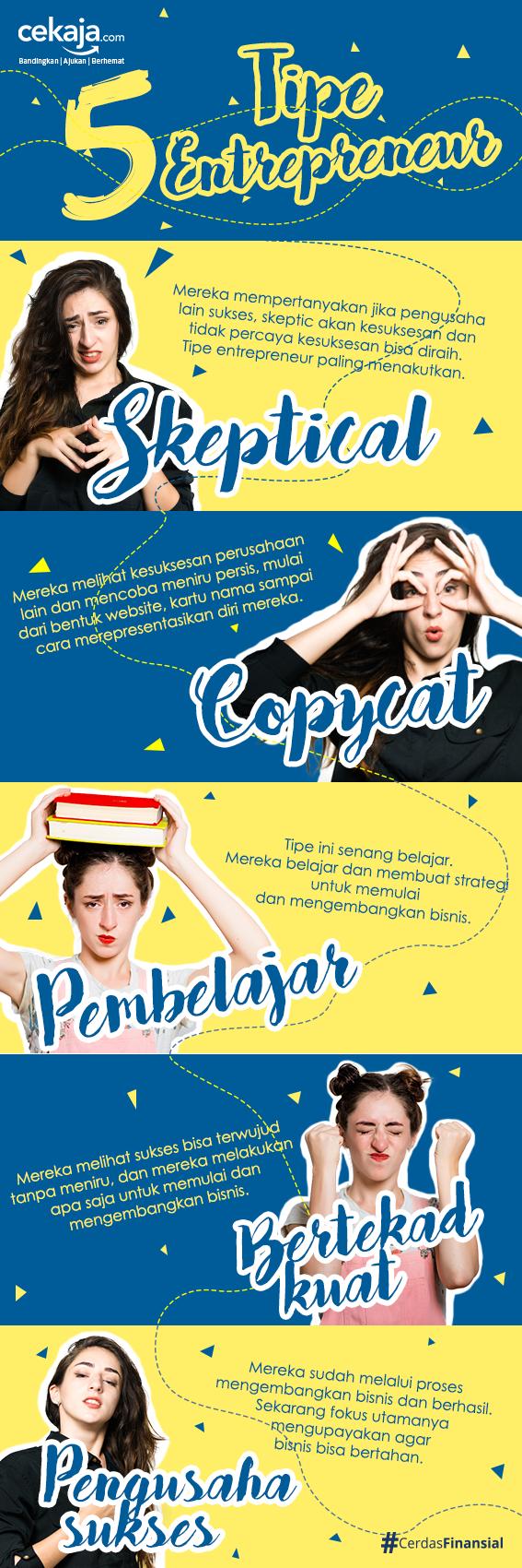 infografis tipe entrepreneur sukses-CekAja.com