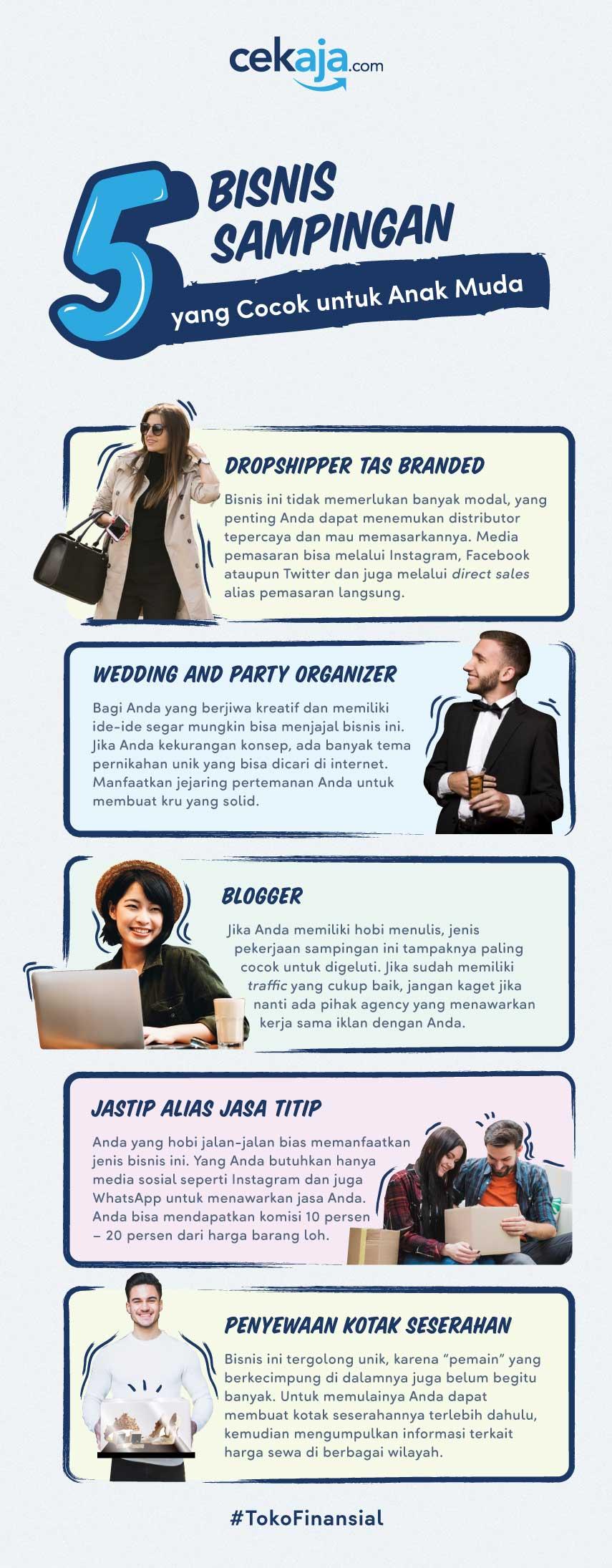 Infografis Bisnis Sampingan - CekAja
