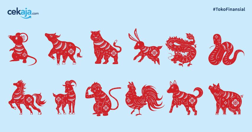 Shio Zodiak China - CekAja